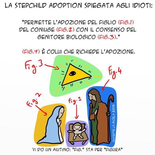 """StepChildAdoption sta per """"Adozione del figliastro"""" per chi avesse problemi con l'inglese."""